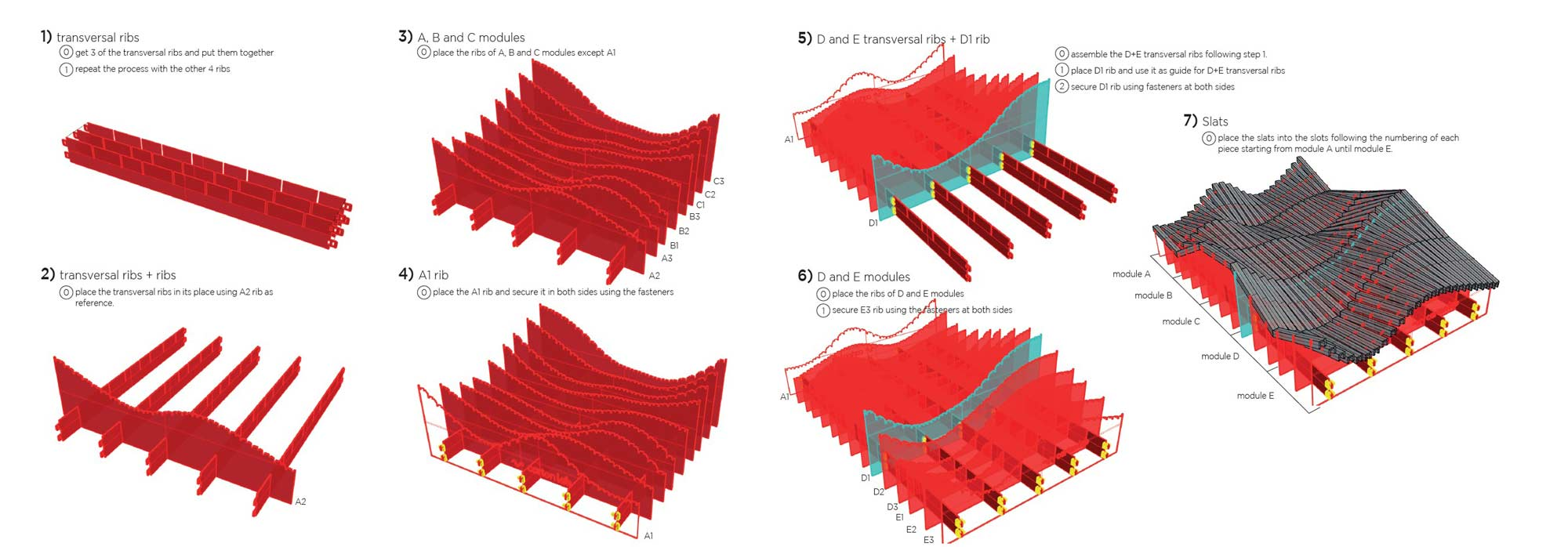 secuencia de montaje de instalación en carton