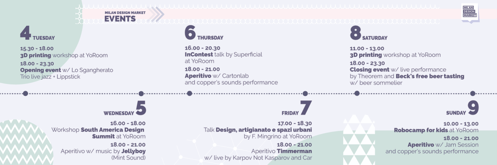isola design district actividades